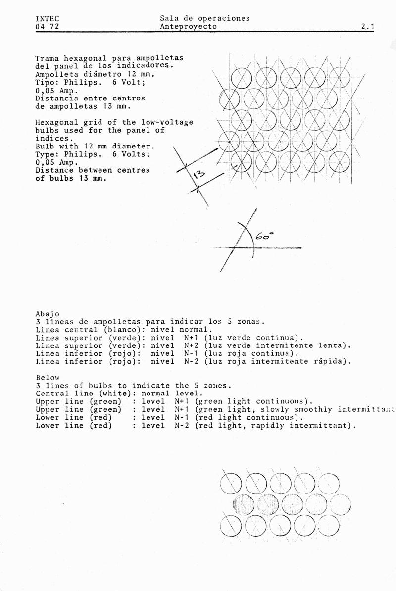Cybersyn display design
